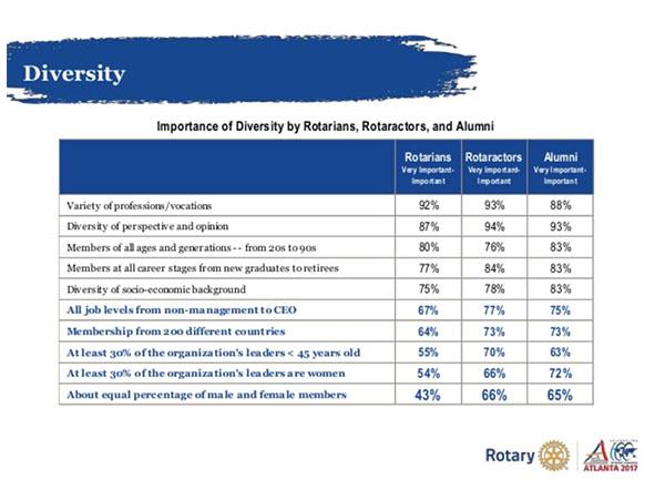 Diversity Factors RI June 2017